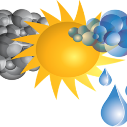 Lekcja o pogodzie z elementami dwujęzyczności w klasie 1B